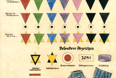 Poster coloured flags indicating prisoner ethnicity